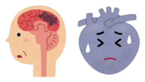 心疾患・脳血管疾患